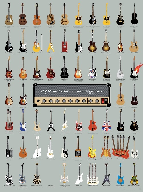 64 Cool Guitars!