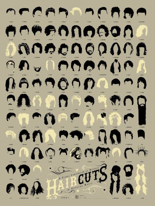 Musician Hairstyles